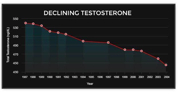 t-chart.jpg